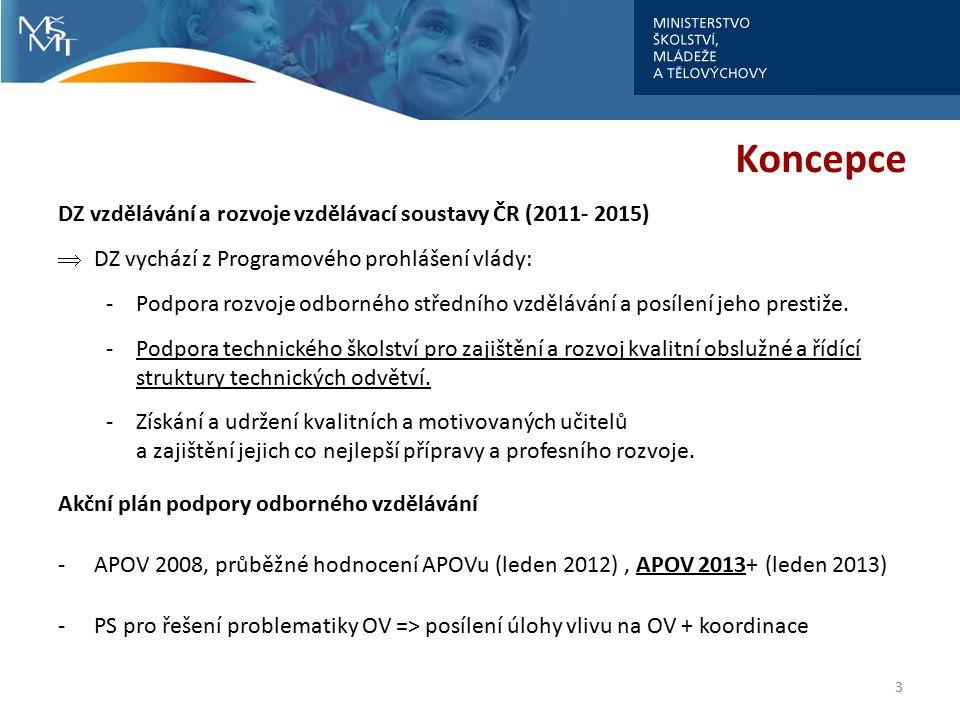 Koncepce DZ vzdělávání a rozvoje vzdělávací soustavy ČR (2011- 2015)  DZ vychází z Programového prohlášení vlády: -Podpora rozvoje odborného středního vzdělávání a posílení jeho prestiže.