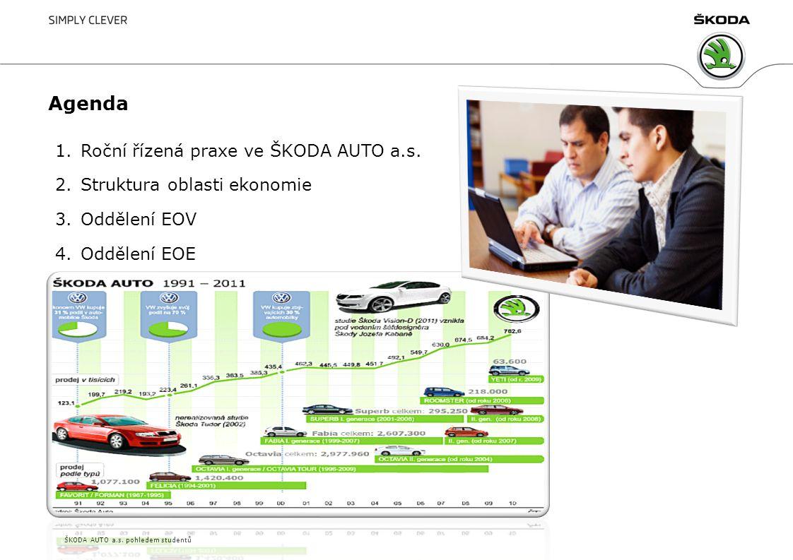 ŠKODA AUTO a.s. pohledem studentů Agenda 1.Roční řízená praxe ve ŠKODA AUTO a.s.