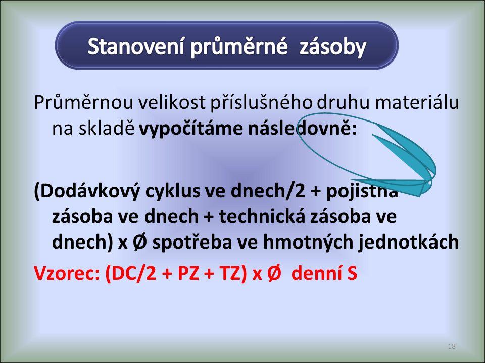 Průměrnou velikost příslušného druhu materiálu na skladě vypočítáme následovně: (Dodávkový cyklus ve dnech/2 + pojistná zásoba ve dnech + technická zásoba ve dnech) x Ø spotřeba ve hmotných jednotkách Vzorec: (DC/2 + PZ + TZ) x Ø denní S 18