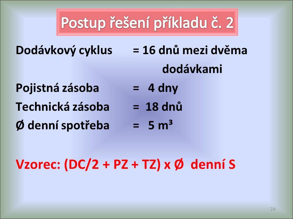 Dodávkový cyklus = 16 dnů mezi dvěma dodávkami Pojistná zásoba= 4 dny Technická zásoba = 18 dnů Ø denní spotřeba = 5 m³ Vzorec: (DC/2 + PZ + TZ) x Ø denní S 24