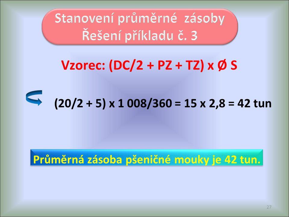 Vzorec: (DC/2 + PZ + TZ) x Ø S (20/2 + 5) x 1 008/360 = 15 x 2,8 = 42 tun Průměrná zásoba pšeničné mouky je 42 tun.