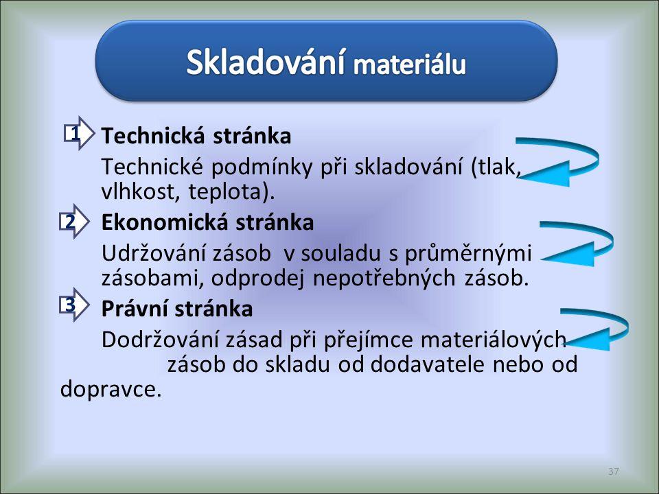 Technická stránka Technické podmínky při skladování (tlak, vlhkost, teplota).