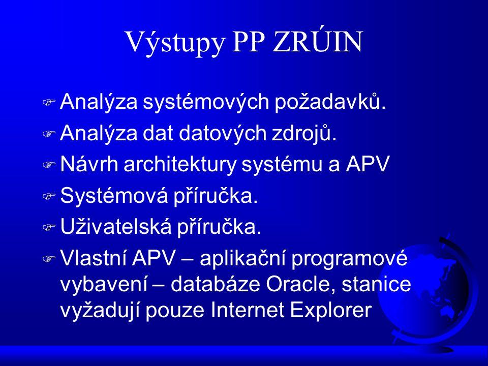 Výstupy PP ZRÚIN F Analýza systémových požadavků. F Analýza dat datových zdrojů. F Návrh architektury systému a APV F Systémová příručka. F Uživatelsk