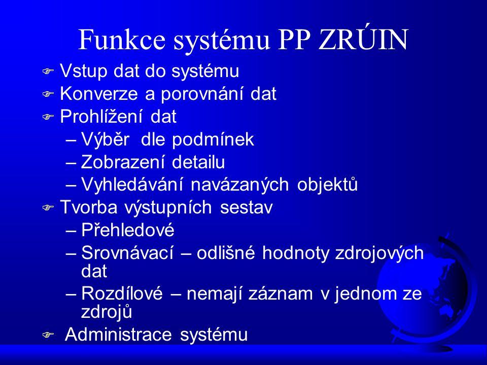 Funkce systému PP ZRÚIN  Vstup dat do systému  Konverze a porovnání dat F Prohlížení dat –Výběr dle podmínek –Zobrazení detailu –Vyhledávání navázan
