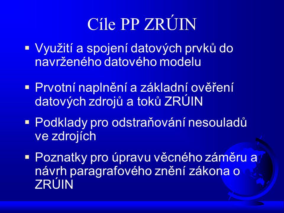 Realizace PP ZRÚIN  ČÚZK - zadavatel veřejné zakázky  Compaq Computer, s.r.o.