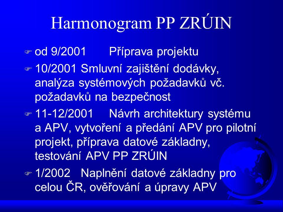 Harmonogram PP ZRÚIN F od 9/2001Příprava projektu F 10/2001Smluvní zajištění dodávky, analýza systémových požadavků vč. požadavků na bezpečnost F 11-1