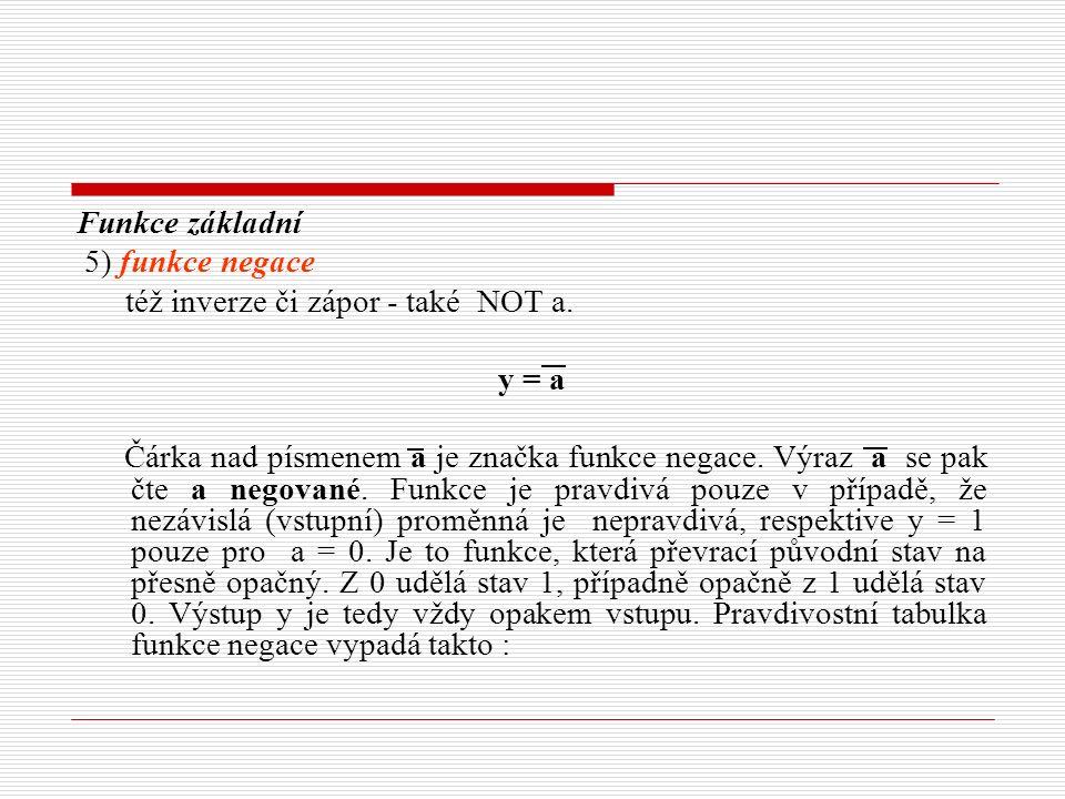 Funkce základní 5) funkce negace též inverze či zápor - také NOT a. y = a Čárka nad písmenem a je značka funkce negace. Výraz a se pak čte a negované.