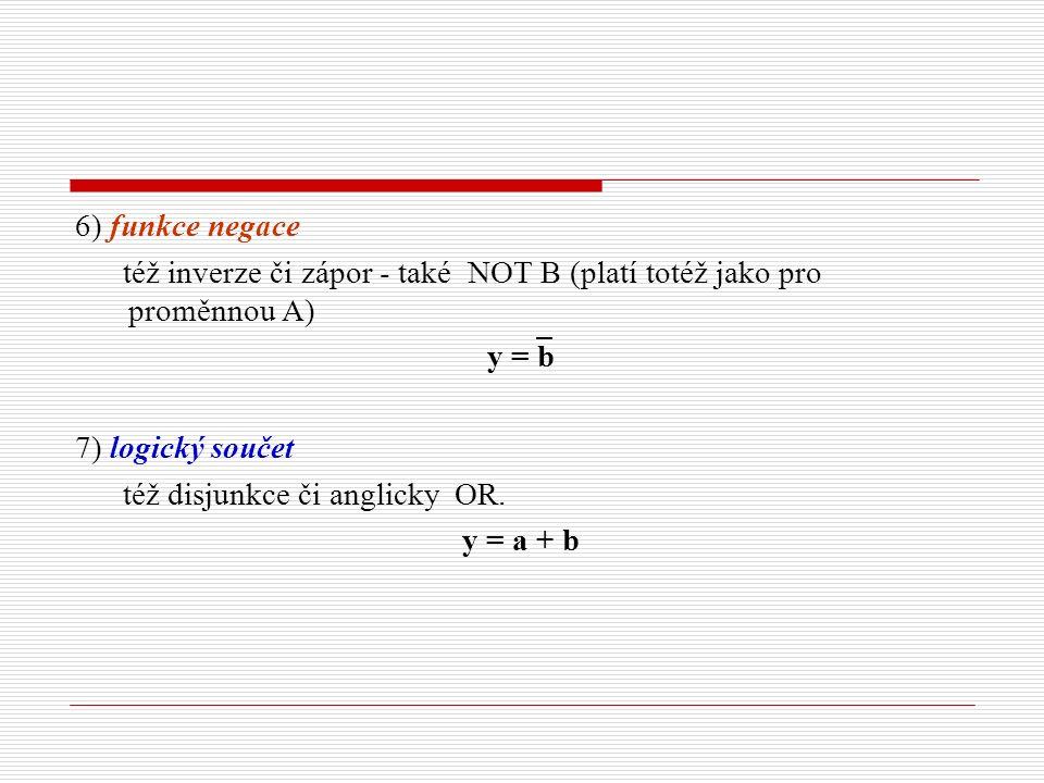 6) funkce negace též inverze či zápor - také NOT B (platí totéž jako pro proměnnou A) y = b 7) logický součet též disjunkce či anglicky OR. y = a + b