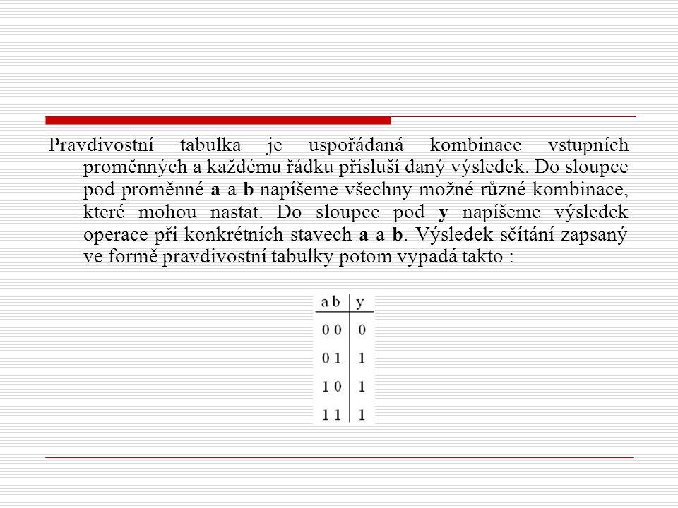 Pravdivostní tabulka je uspořádaná kombinace vstupních proměnných a každému řádku přísluší daný výsledek. Do sloupce pod proměnné a a b napíšeme všech