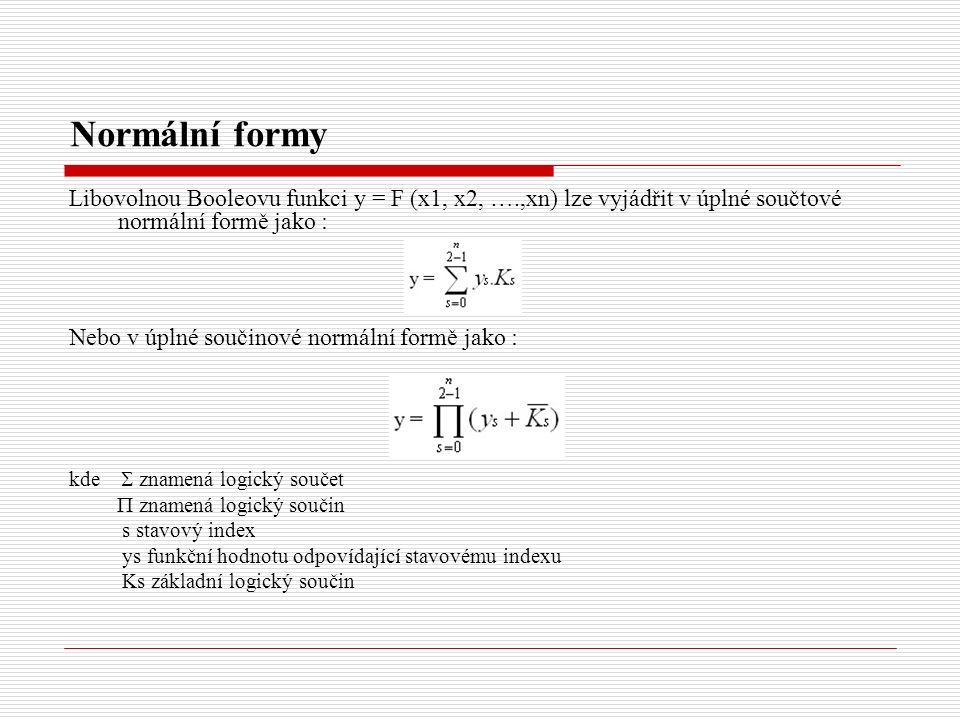 Normální formy Libovolnou Booleovu funkci y = F (x1, x2, ….,xn) lze vyjádřit v úplné součtové normální formě jako : Nebo v úplné součinové normální fo