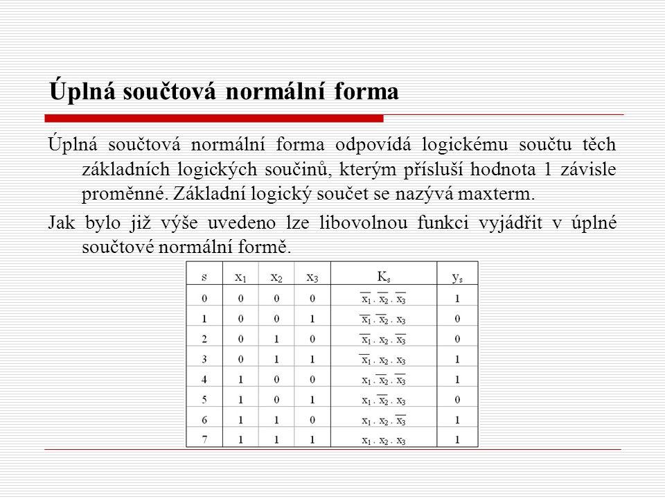 Úplná součtová normální forma Úplná součtová normální forma odpovídá logickému součtu těch základních logických součinů, kterým přísluší hodnota 1 záv