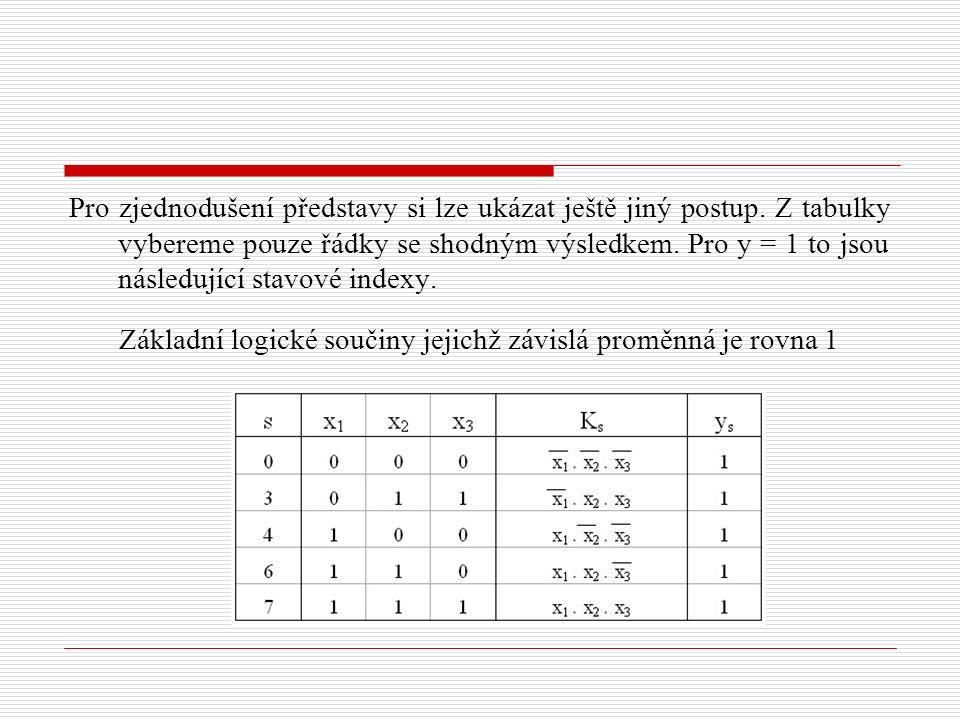 Pro zjednodušení představy si lze ukázat ještě jiný postup. Z tabulky vybereme pouze řádky se shodným výsledkem. Pro y = 1 to jsou následující stavové
