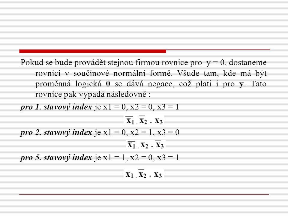 Pokud se bude provádět stejnou firmou rovnice pro y = 0, dostaneme rovnici v součinové normální formě. Všude tam, kde má být proměnná logická 0 se dáv
