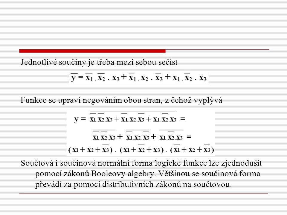 Jednotlivé součiny je třeba mezi sebou sečíst Funkce se upraví negováním obou stran, z čehož vyplývá Součtová i součinová normální forma logické funkc