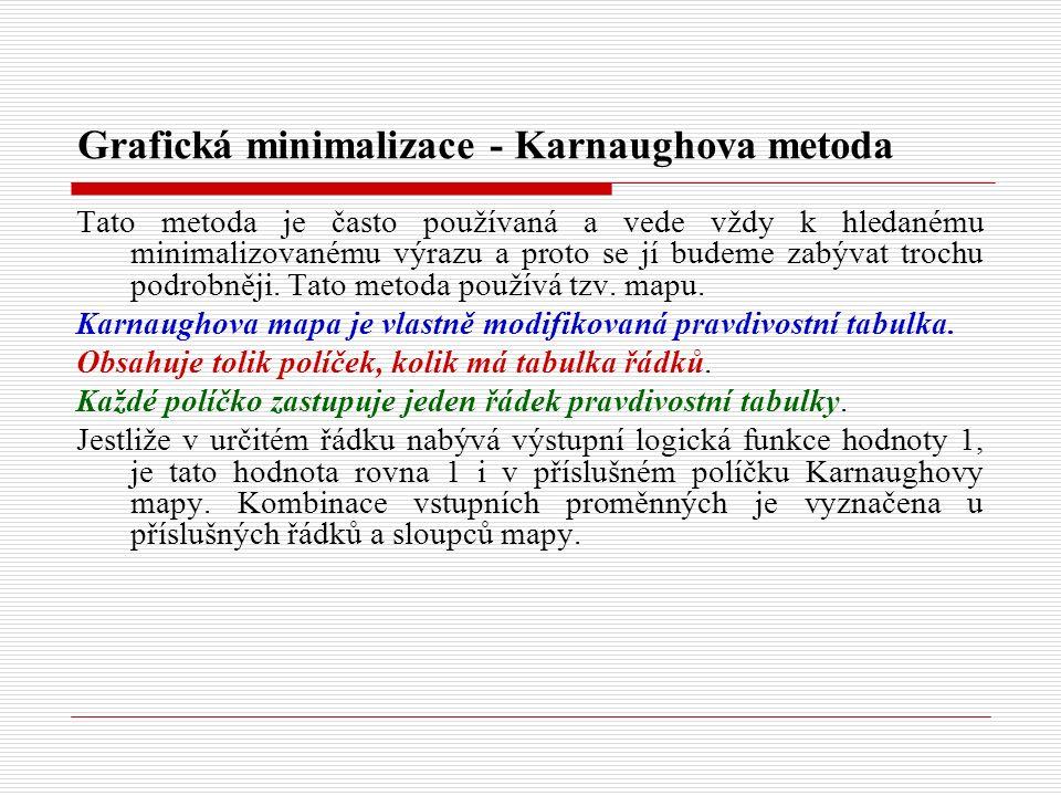 Grafická minimalizace - Karnaughova metoda Tato metoda je často používaná a vede vždy k hledanému minimalizovanému výrazu a proto se jí budeme zabývat