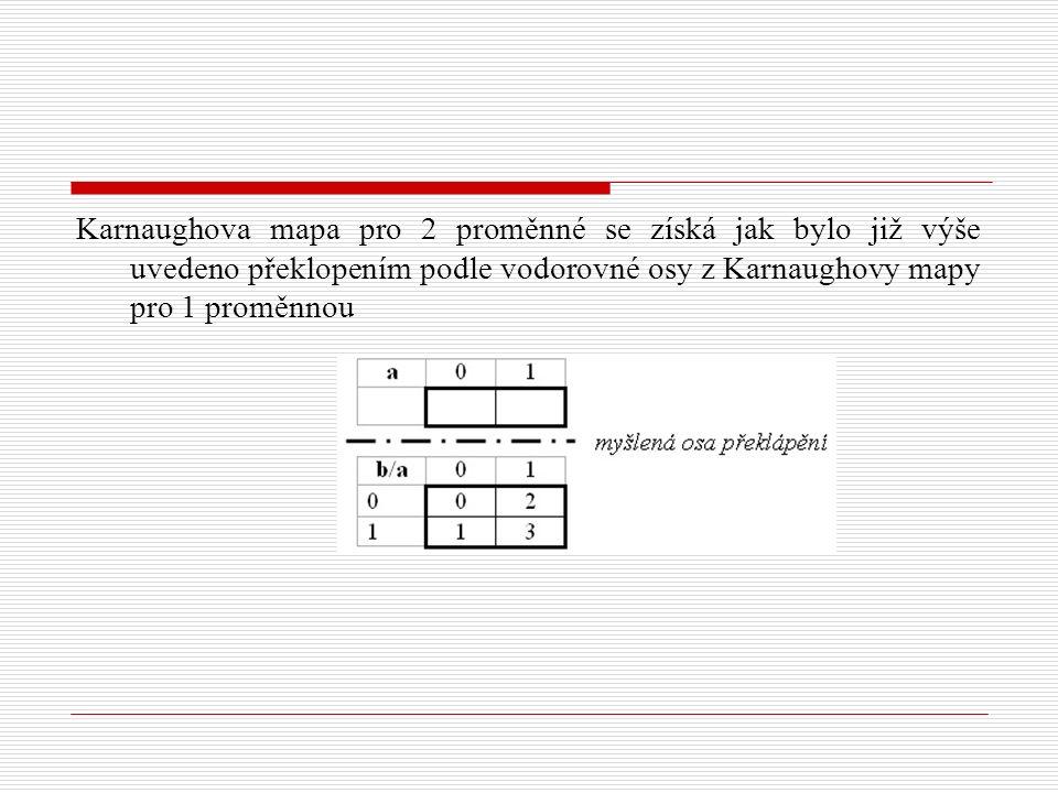 Karnaughova mapa pro 2 proměnné se získá jak bylo již výše uvedeno překlopením podle vodorovné osy z Karnaughovy mapy pro 1 proměnnou