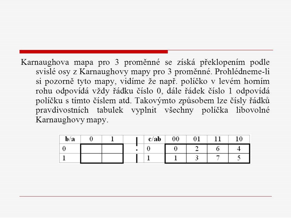 Karnaughova mapa pro 3 proměnné se získá překlopením podle svislé osy z Karnaughovy mapy pro 3 proměnné. Prohlédneme-li si pozorně tyto mapy, vidíme ž