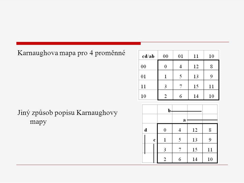 Karnaughova mapa pro 4 proměnné Jiný způsob popisu Karnaughovy mapy
