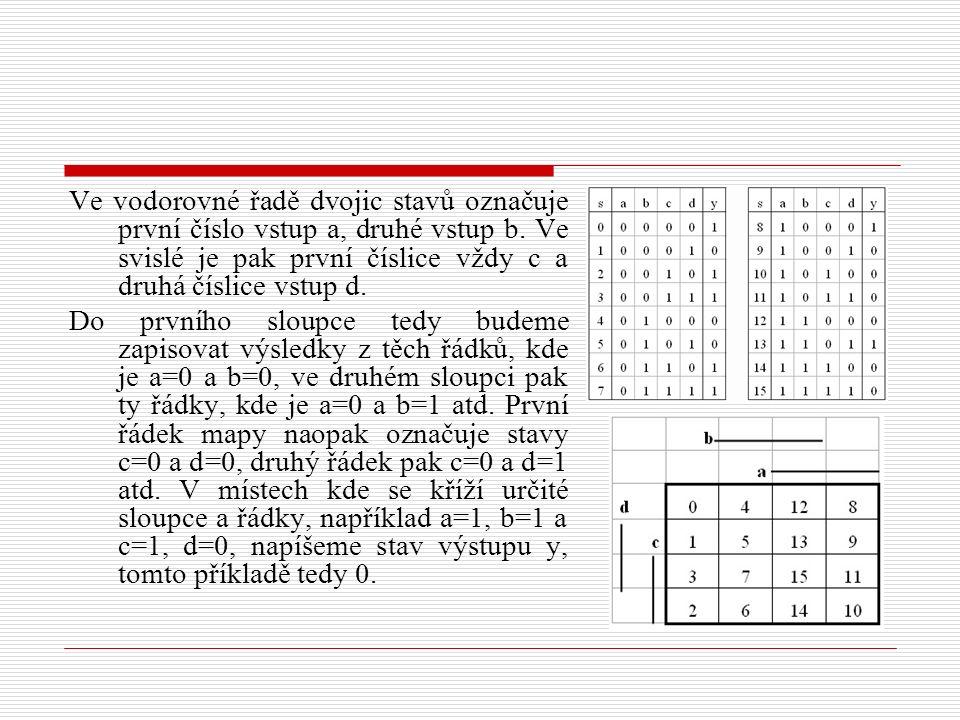 Ve vodorovné řadě dvojic stavů označuje první číslo vstup a, druhé vstup b. Ve svislé je pak první číslice vždy c a druhá číslice vstup d. Do prvního