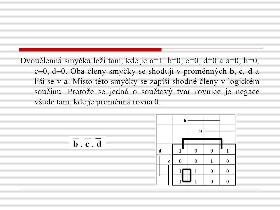 Dvoučlenná smyčka leží tam, kde je a=1, b=0, c=0, d=0 a a=0, b=0, c=0, d=0. Oba členy smyčky se shodují v proměnných b, c, d a liší se v a. Místo této