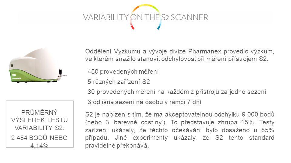 Oddělení Výzkumu a vývoje divize Pharmanex provedlo výzkum, ve kterém snažilo stanovit odchylovost při měření přístrojem S2.