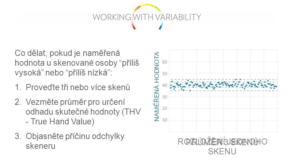 ROZLOŽENÍ JEDNOHO SKENU PRŮMĚR 3 SKENŮ Co dělat, pokud je naměřená hodnota u skenované osoby příliš vysoká nebo příliš nízká : 1.Proveďte tři nebo více skenů 2.Vezměte průměr pro určení odhadu skutečné hodnoty (THV - True Hand Value) 3.Objasněte příčinu odchylky skeneru NAMĚŘENÁ HODNOTA 60 50 40 30 20 10