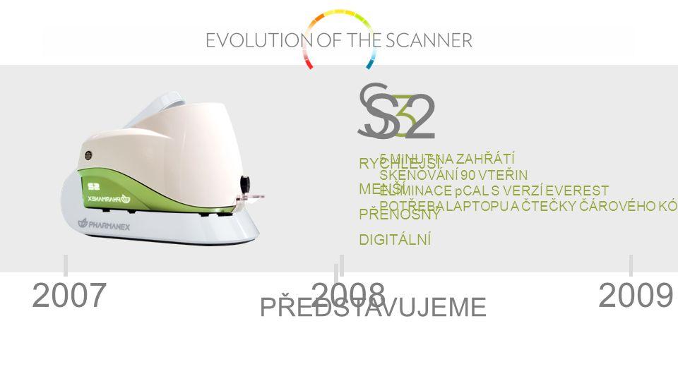 Díky úžasným vylepšením, kterými skener během posledních let prošel, se stal rychlejším, přenosným a přesvědčivějším než kdykoliv předtím.