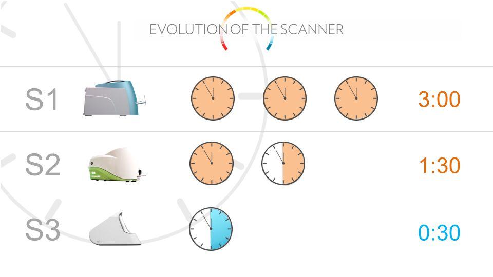 Představte si, že máte supervýkonný fotoaparát, který je schopný skenovat 2 písečné duny zároveň a počítač uvnitř fotoaparátu by byl schopný ta speciální zrnka ukrytá mezi 2.4 biliony obyčejných zrnek písku najít a spočítat.