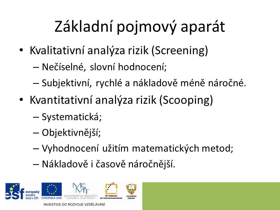 Základní pojmový aparát Kvalitativní analýza rizik (Screening) – Nečíselné, slovní hodnocení; – Subjektivní, rychlé a nákladově méně náročné. Kvantita