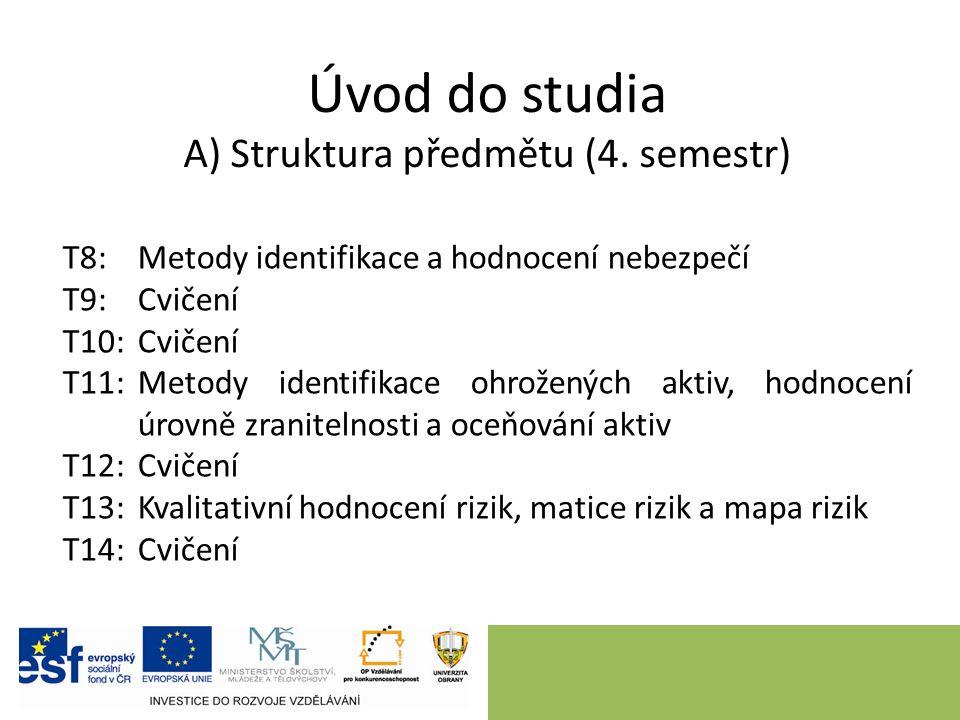 Úvod do studia A) Struktura předmětu (4. semestr) T8: Metody identifikace a hodnocení nebezpečí T9:Cvičení T10:Cvičení T11:Metody identifikace ohrožen