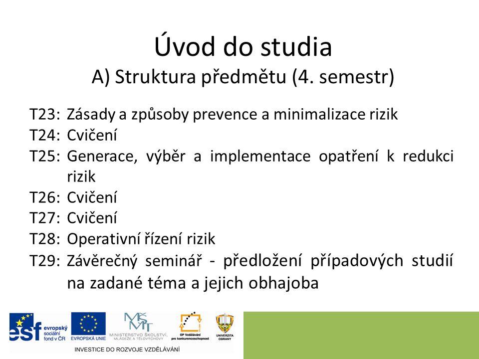 Úvod do studia A) Struktura předmětu (4. semestr) T23: Zásady a způsoby prevence a minimalizace rizik T24:Cvičení T25:Generace, výběr a implementace o
