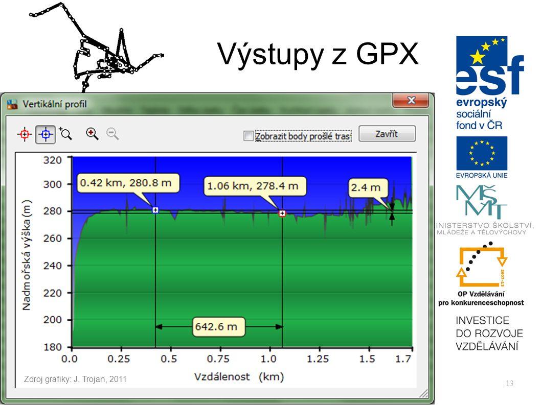 Workshop Uherské Hradiště 17. - 8. 4. 201513 Výstupy z GPX Zdroj grafiky: J. Trojan, 2011