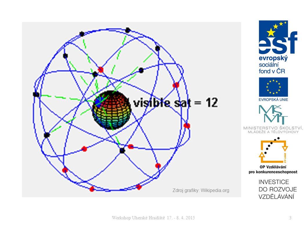 Workshop Uherské Hradiště 17. - 8. 4. 20153 Zdroj grafiky: Wikipedia.org