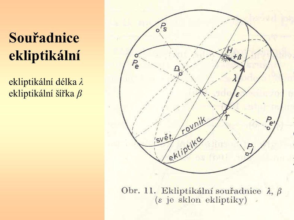 Souřadnice ekliptikální ekliptikální délka λ ekliptikální šířka β