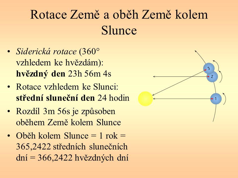 Rotace Země a oběh Země kolem Slunce Siderická rotace (360° vzhledem ke hvězdám): hvězdný den 23h 56m 4s Rotace vzhledem ke Slunci: střední sluneční den 24 hodin Rozdíl 3m 56s je způsoben oběhem Země kolem Slunce Oběh kolem Slunce = 1 rok = 365,2422 středních slunečních dní = 366,2422 hvězdných dní