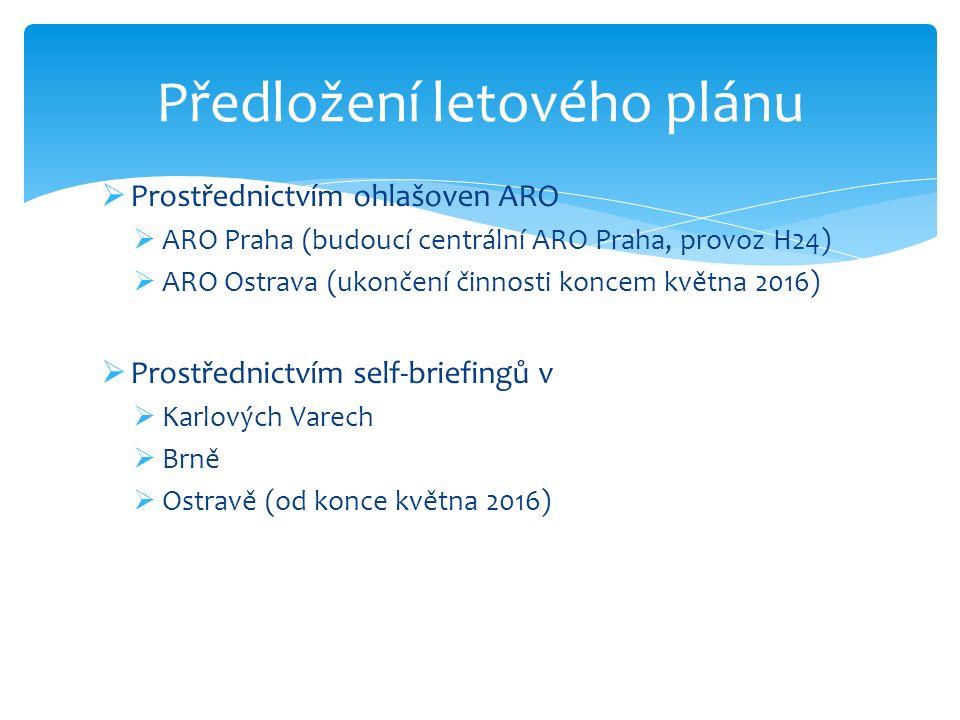 Prostřednictvím ohlašoven ARO  ARO Praha (budoucí centrální ARO Praha, provoz H24)  ARO Ostrava (ukončení činnosti koncem května 2016)  Prostředn