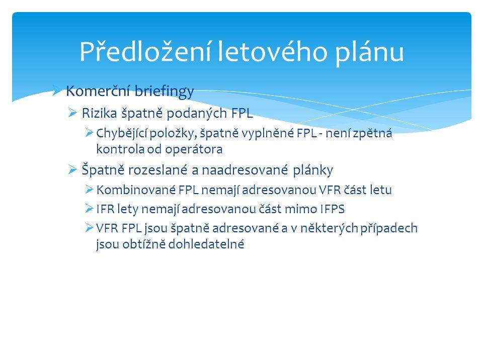  Komerční briefingy  Rizika špatně podaných FPL  Chybějící položky, špatně vyplněné FPL - není zpětná kontrola od operátora  Špatně rozeslané a naadresované plánky  Kombinované FPL nemají adresovanou VFR část letu  IFR lety nemají adresovanou část mimo IFPS  VFR FPL jsou špatně adresované a v některých případech jsou obtížně dohledatelné Předložení letového plánu