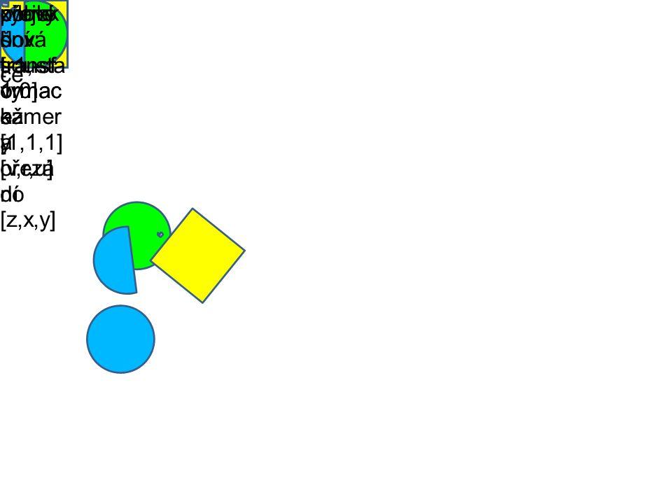 Persp ektivní projek ce xyz z zpřeno s sousta vy kamer y [v,r,u] do [z,x,y] projek ční transf ormac e a ořezá ní cílový box: [-1,- 1,0] až [1,1,1] poh