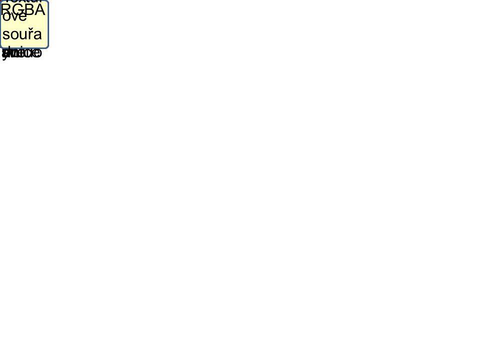 """Prostř edí PS Pomo cné registr y Pixel- shade r ALU Adres ování textur Difusn í a lesklé světlo Regist ry konst ant hloubk a """"z"""" Textur ové souřa dnic"""