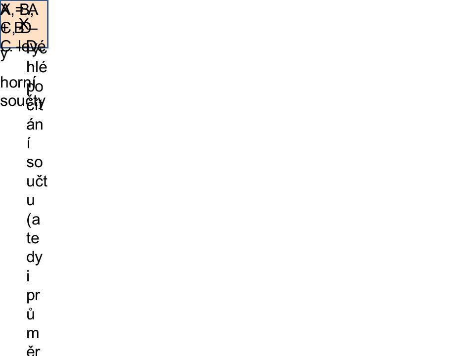 Součt ové tabulk y pr o ryc hlé po čít án í so učt u (a te dy i pr ů m ěr u) lib ov oln éh o ob dél ník a p ř e d e m s e p ř i p r a v í s o u č t y