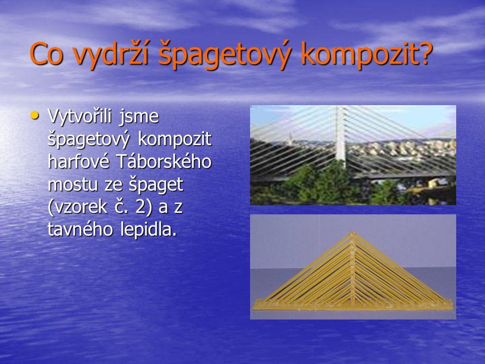 Ukázky mostu