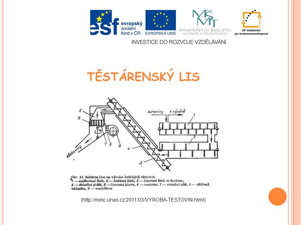 TĚSTÁRENSKÝ LIS (http://miric.unas.cz/2011/03/VYROBA-TESTOVIN.html)