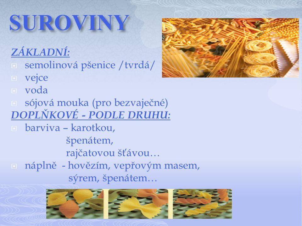 SUROVINY SUROVINY ZÁKLADNÍ:  semolinová pšenice /tvrdá/  vejce  voda  sójová mouka (pro bezvaječné) DOPLŇKOVÉ - PODLE DRUHU:  barviva – karotkou, špenátem, rajčatovou šťávou…  náplně - hovězím, vepřovým masem, sýrem, špenátem…