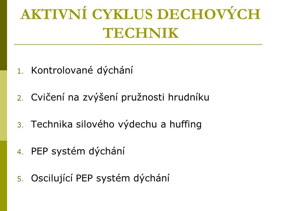 AKTIVNÍ CYKLUS DECHOVÝCH TECHNIK 1. Kontrolované dýchání 2.