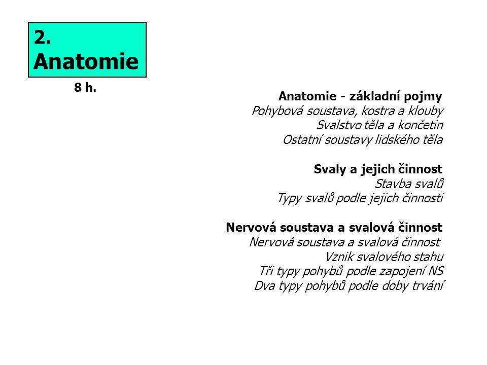 2. Anatomie 8 h. Anatomie - základní pojmy Pohybová soustava, kostra a klouby Svalstvo těla a končetin Ostatní soustavy lidského těla Svaly a jejich č