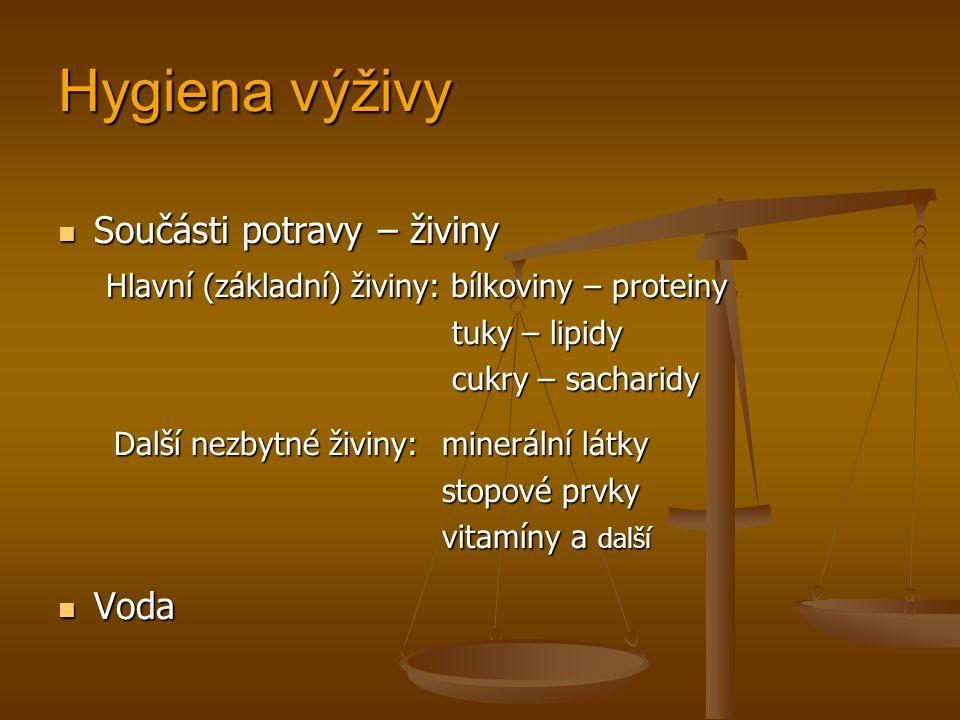 Hygiena výživy Součásti potravy – živiny Součásti potravy – živiny Hlavní (základní) živiny: bílkoviny – proteiny Hlavní (základní) živiny: bílkoviny – proteiny tuky – lipidy tuky – lipidy cukry – sacharidy cukry – sacharidy Další nezbytné živiny:minerální látky Další nezbytné živiny:minerální látky stopové prvky vitamíny a další Voda Voda
