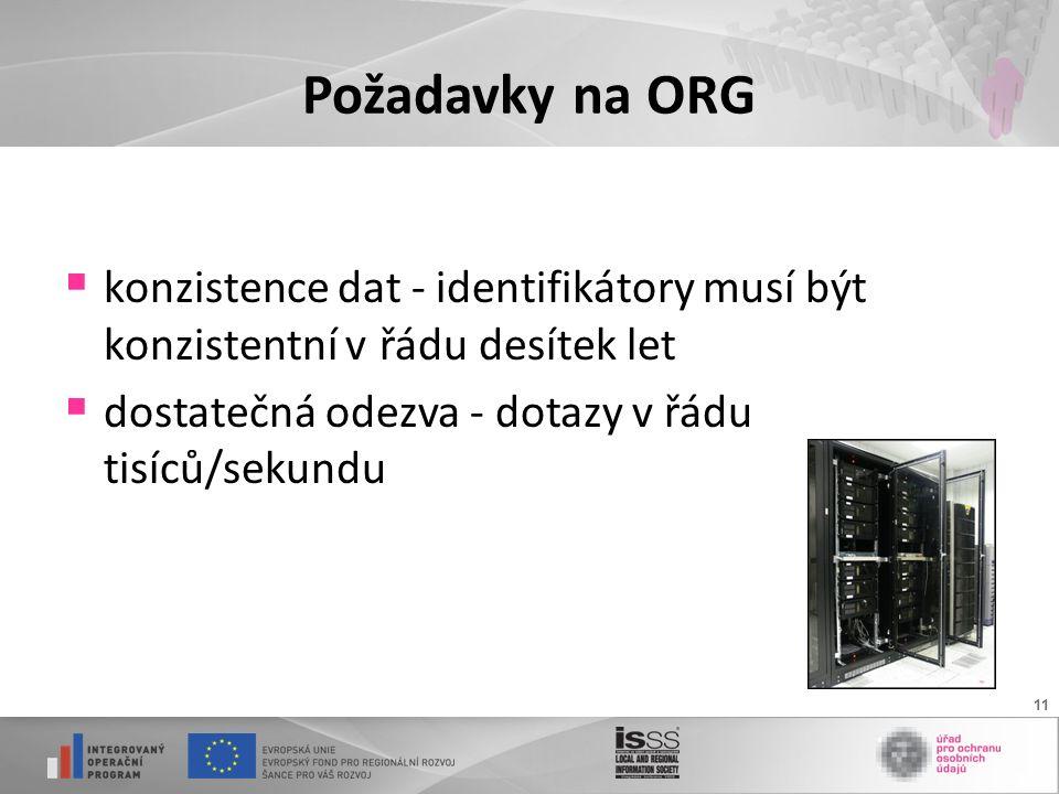11 Požadavky na ORG  konzistence dat - identifikátory musí být konzistentní v řádu desítek let  dostatečná odezva - dotazy v řádu tisíců/sekundu