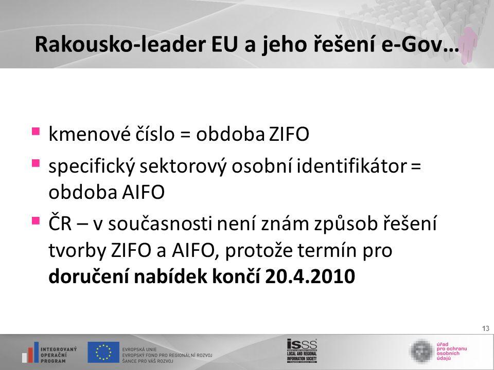 13 Rakousko-leader EU a jeho řešení e-Gov…  kmenové číslo = obdoba ZIFO  specifický sektorový osobní identifikátor = obdoba AIFO  ČR – v současnosti není znám způsob řešení tvorby ZIFO a AIFO, protože termín pro doručení nabídek končí 20.4.2010