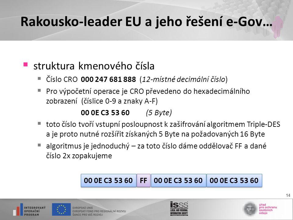 14 Rakousko-leader EU a jeho řešení e-Gov…  struktura kmenového čísla  Číslo CRO000 247 681 888(12-místné decimální číslo)  Pro výpočetní operace je CRO převedeno do hexadecimálního zobrazení (číslice 0-9 a znaky A-F) 00 0E C3 53 60 (5 Byte)  toto číslo tvoří vstupní posloupnost k zašifrování algoritmem Triple-DES a je proto nutné rozšířit získaných 5 Byte na požadovaných 16 Byte  algoritmus je jednoduchý – za toto číslo dáme oddělovač FF a dané číslo 2x zopakujeme FF 00 0E C3 53 60