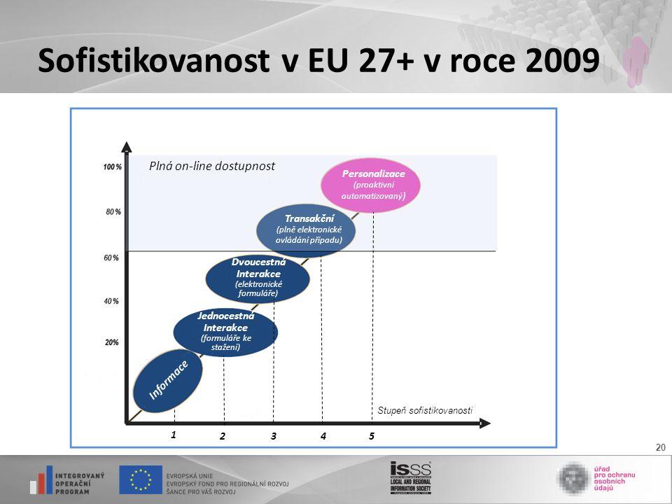 20 Sofistikovanost v EU 27+ v roce 2009 Personalizace (proaktivní automatizovaný ) Dvoucestná Interakce (elektronické formuláře) Jednocestná Interakce (formuláře ke stažení) Informace Transakční (plně elektronické ovládání případu) Plná on-line dostupnost Stupeň sofistikovanosti 1 235 4